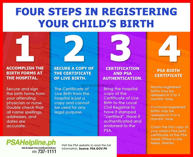 3- four steps in registering your childs birth